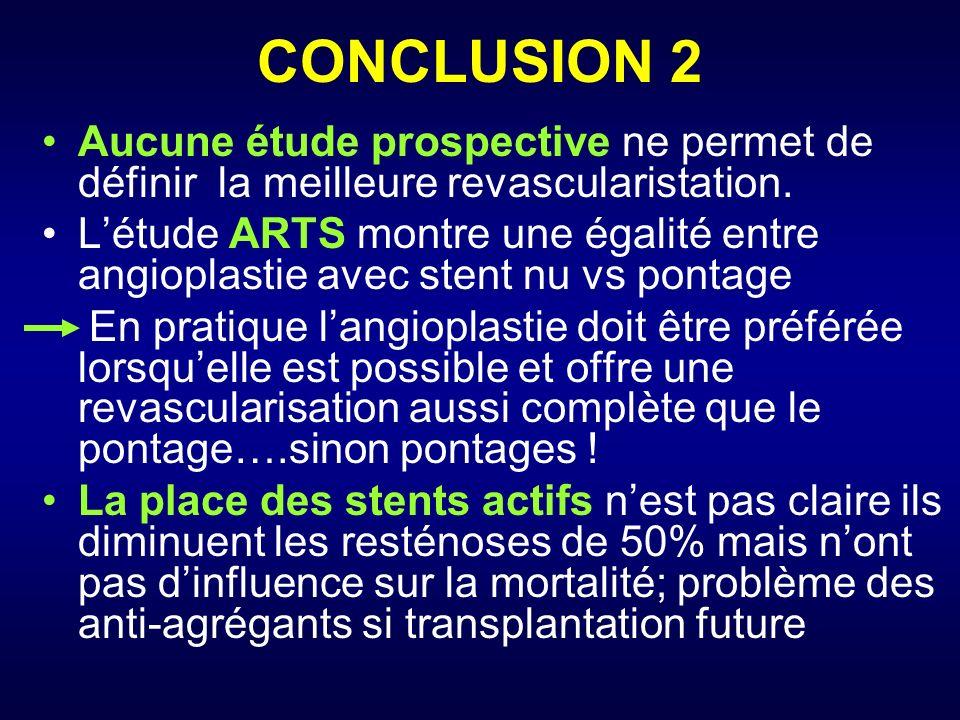 CONCLUSION 2 Aucune étude prospective ne permet de définir la meilleure revascularistation.