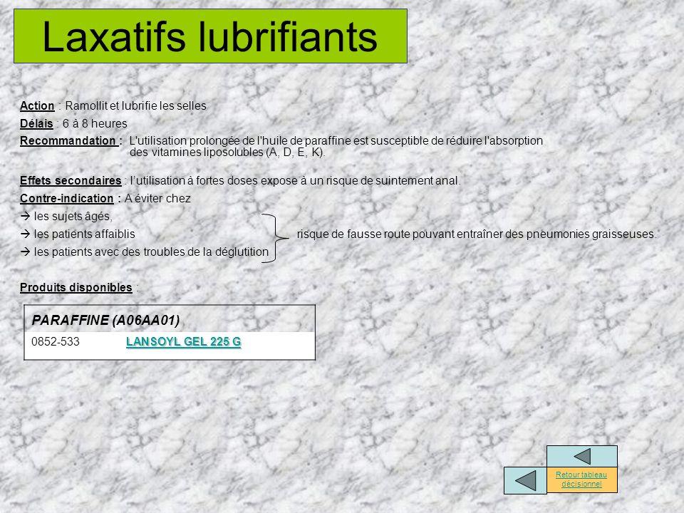 Laxatifs lubrifiants Action : Ramollit et lubrifie les selles Délais : 6 à 8 heures Recommandation : L'utilisation prolongée de l'huile de paraffine e