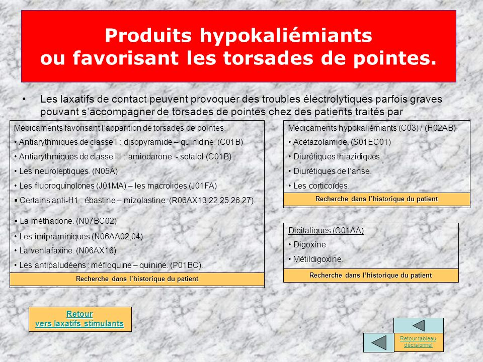 Produits hypokaliémiants ou favorisant les torsades de pointes. Les laxatifs de contact peuvent provoquer des troubles électrolytiques parfois graves