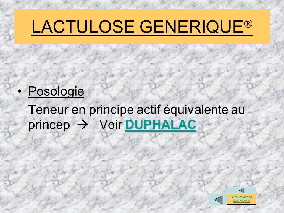 Posologie DUPHALAC DUPHALAC Teneur en principe actif équivalente au princep Voir DUPHALACDUPHALAC LACTULOSE GENERIQUE Retour tableau décisionnel