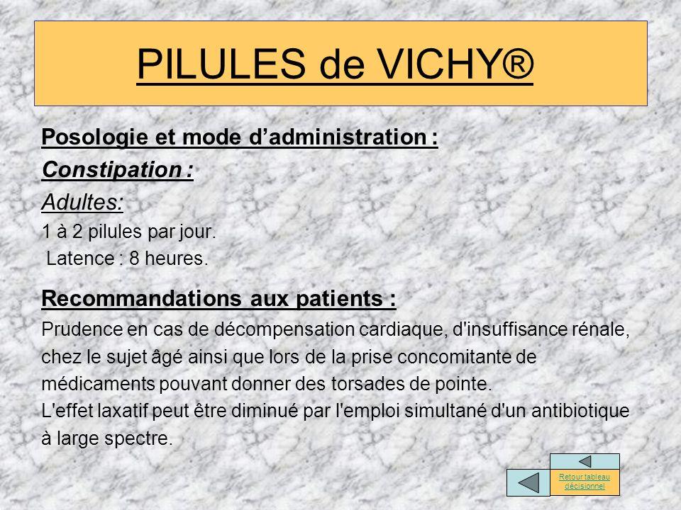 Posologie et mode dadministration : Constipation : Adultes: 1 à 2 pilules par jour. Latence : 8 heures. Recommandations aux patients : Prudence en cas