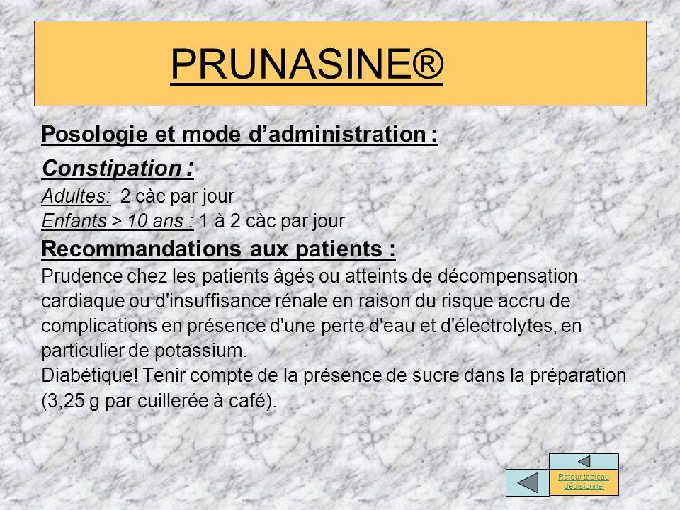 Posologie et mode dadministration : Constipation : Adultes: 2 càc par jour Enfants > 10 ans : 1 à 2 càc par jour Recommandations aux patients : Pruden