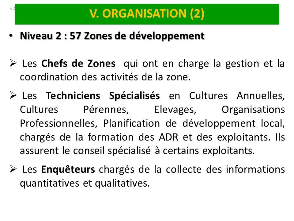 Niveau 2 : 57 Zones de développement Niveau 2 : 57 Zones de développement Les Chefs de Zones qui ont en charge la gestion et la coordination des activ