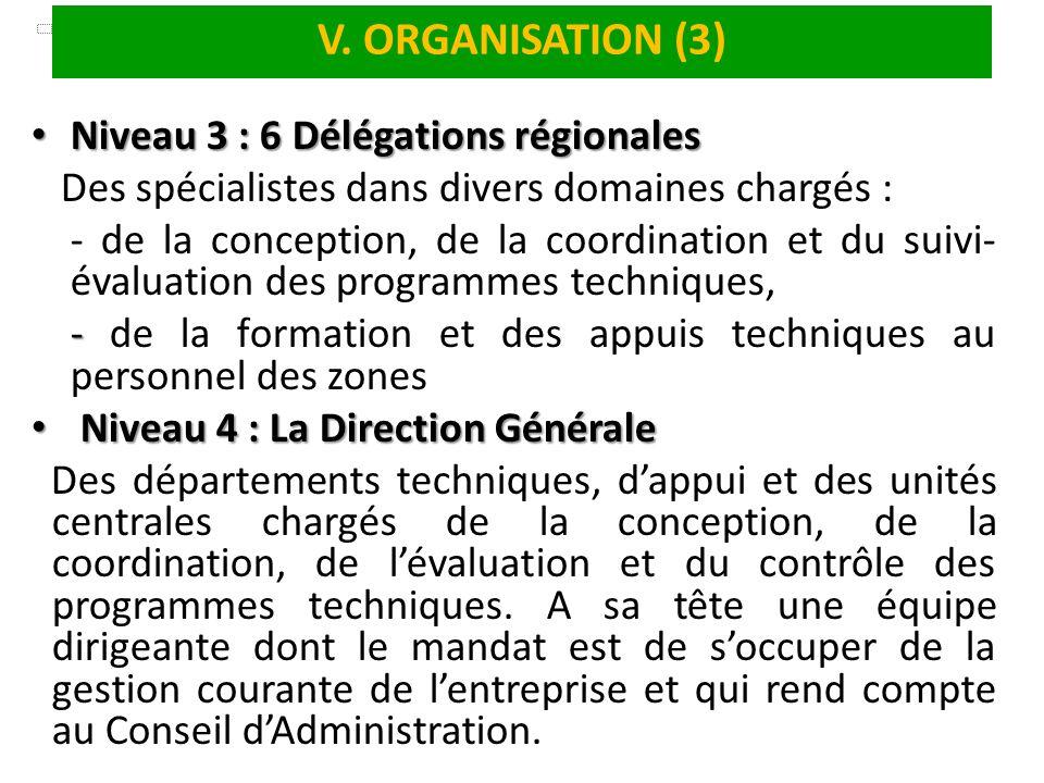 Niveau 3 : 6 Délégations régionales Niveau 3 : 6 Délégations régionales Des spécialistes dans divers domaines chargés : - de la conception, de la coor