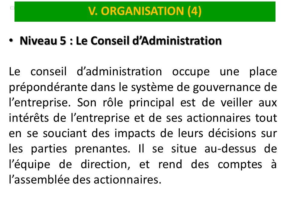 Niveau 5 : Le Conseil dAdministration Niveau 5 : Le Conseil dAdministration Le conseil dadministration occupe une place prépondérante dans le système