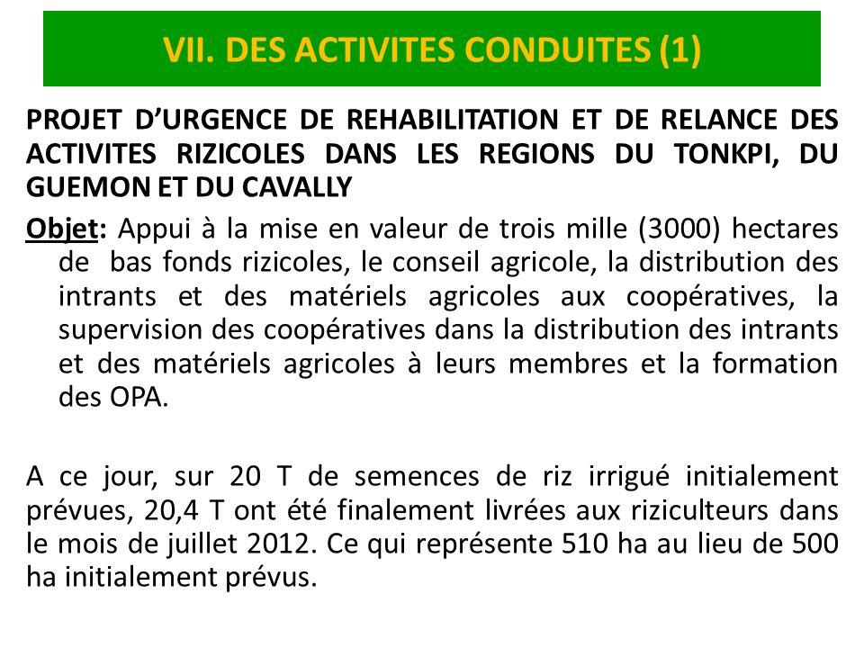 VII. DES ACTIVITES CONDUITES (1) PROJET DURGENCE DE REHABILITATION ET DE RELANCE DES ACTIVITES RIZICOLES DANS LES REGIONS DU TONKPI, DU GUEMON ET DU C