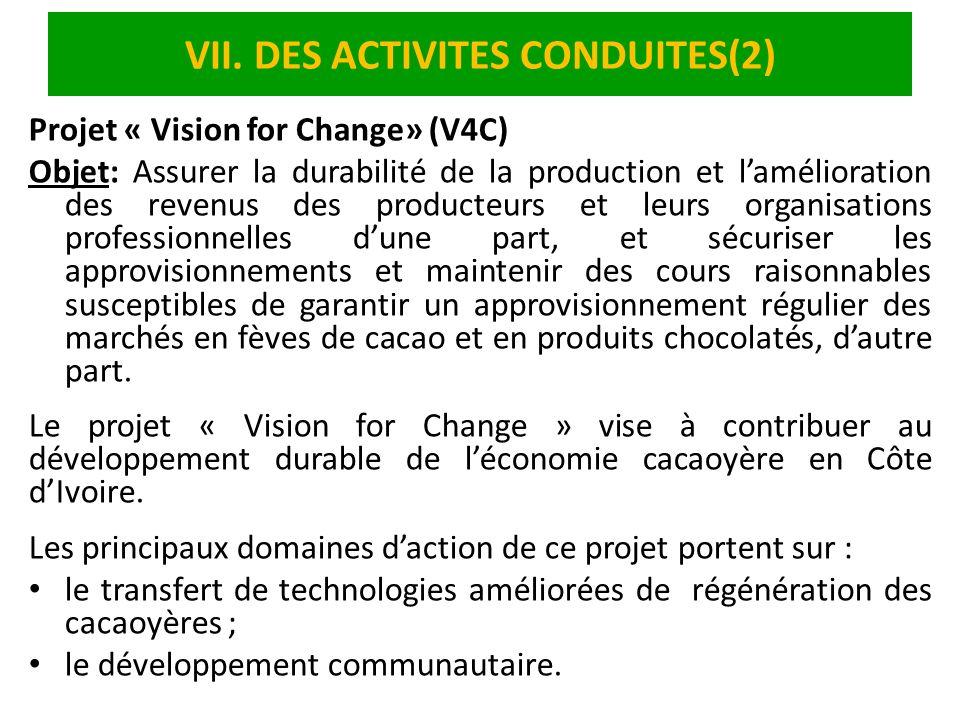 VII. DES ACTIVITES CONDUITES(2) Projet « Vision for Change» (V4C) Objet: Assurer la durabilité de la production et lamélioration des revenus des produ