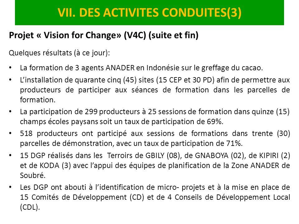 VII. DES ACTIVITES CONDUITES(3) Projet « Vision for Change» (V4C) (suite et fin) Quelques résultats (à ce jour): La formation de 3 agents ANADER en In