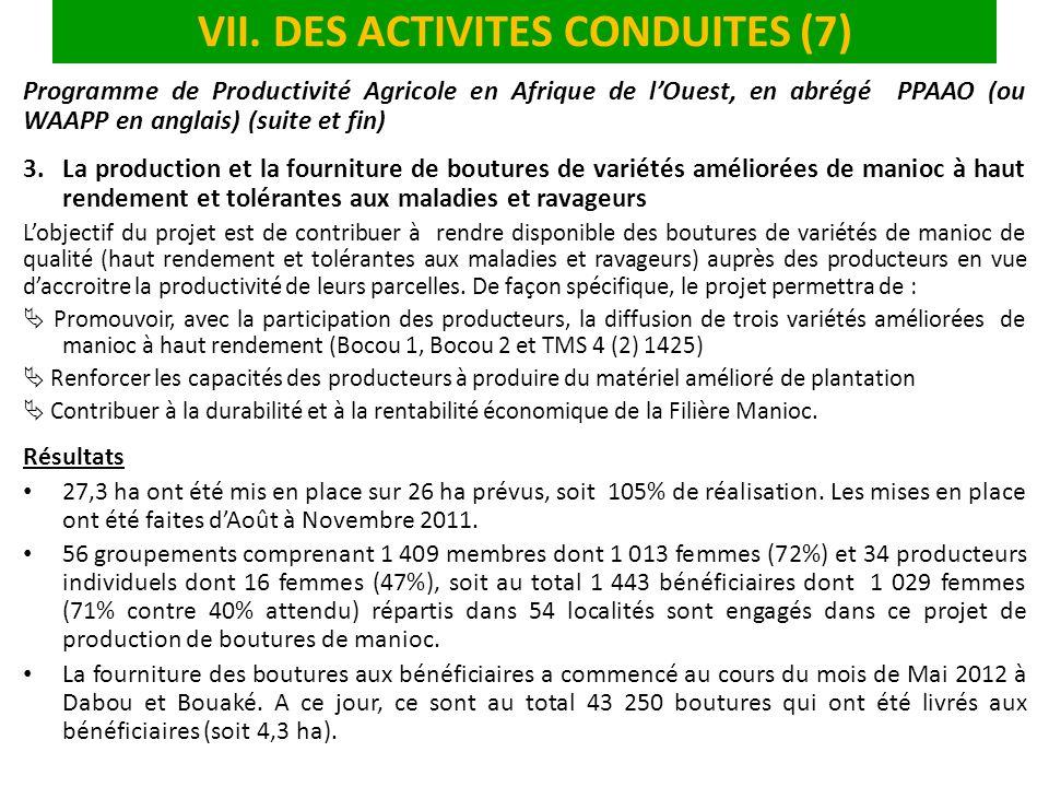 VII. DES ACTIVITES CONDUITES (7) Programme de Productivité Agricole en Afrique de lOuest, en abrégé PPAAO (ou WAAPP en anglais) (suite et fin) 3.La pr