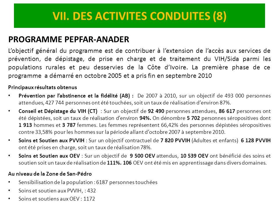 VII. DES ACTIVITES CONDUITES (8) PROGRAMME PEPFAR-ANADER Lobjectif général du programme est de contribuer à lextension de laccès aux services de préve