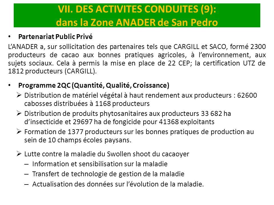 VII. DES ACTIVITES CONDUITES (9): dans la Zone ANADER de San Pedro Partenariat Public Privé LANADER a, sur sollicitation des partenaires tels que CARG
