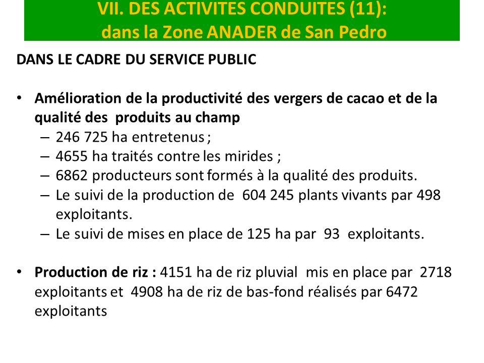 VII. DES ACTIVITES CONDUITES (11): dans la Zone ANADER de San Pedro DANS LE CADRE DU SERVICE PUBLIC Amélioration de la productivité des vergers de cac