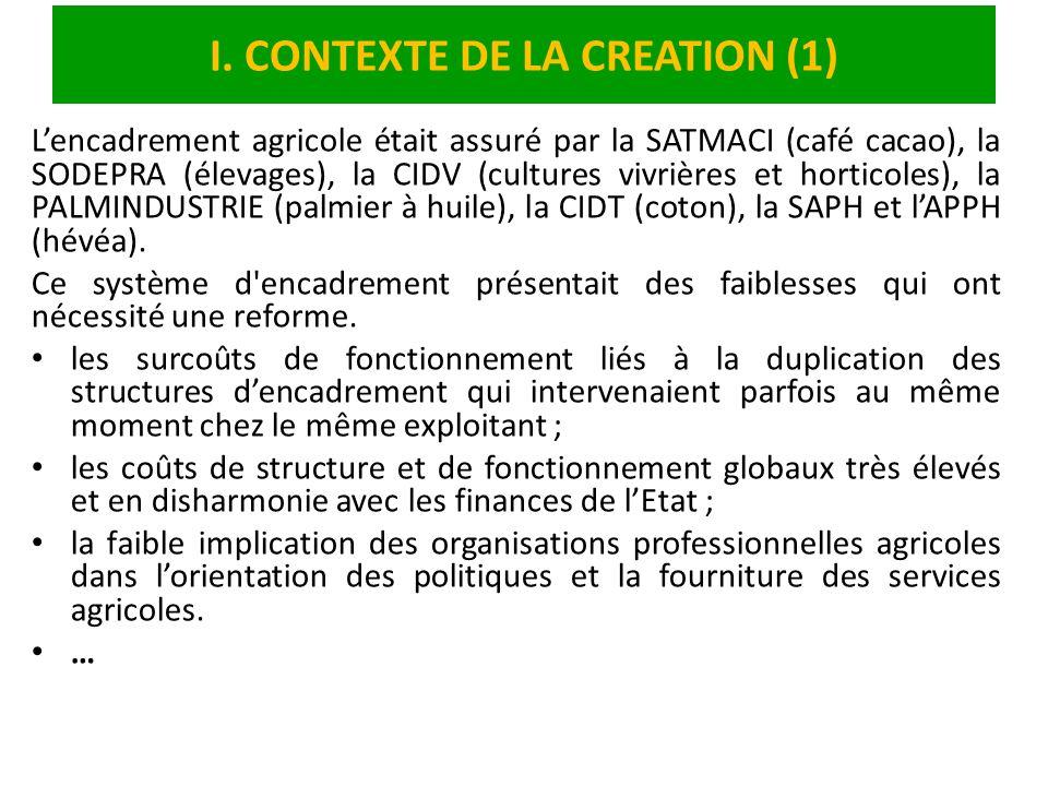 I. CONTEXTE DE LA CREATION (1) Lencadrement agricole était assuré par la SATMACI (café cacao), la SODEPRA (élevages), la CIDV (cultures vivrières et h