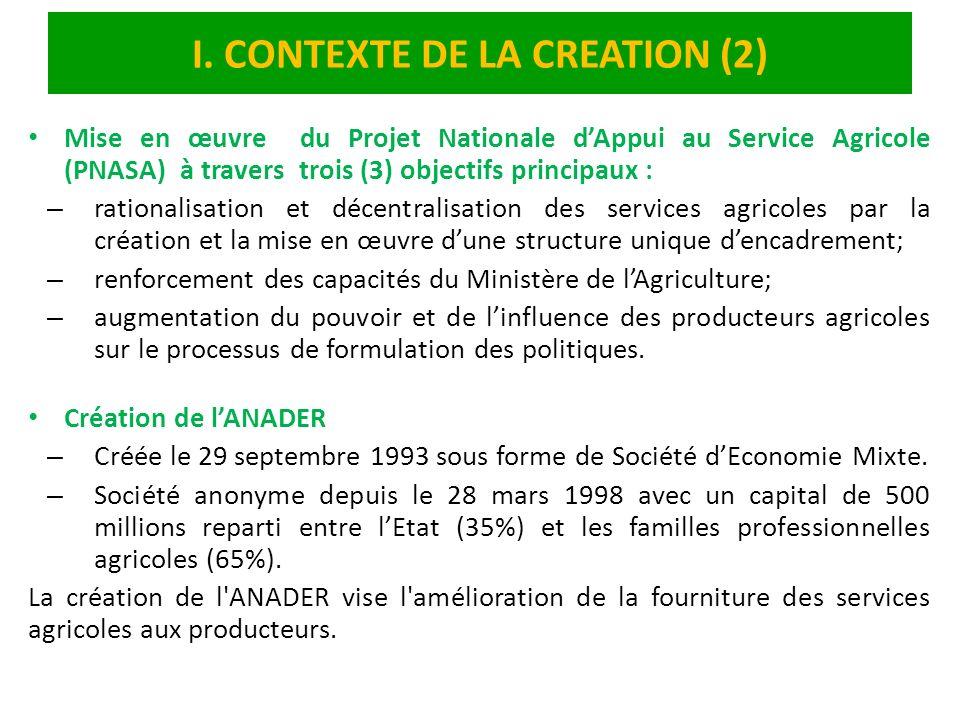 I. CONTEXTE DE LA CREATION (2) Mise en œuvre du Projet Nationale dAppui au Service Agricole (PNASA) à travers trois (3) objectifs principaux : – ratio