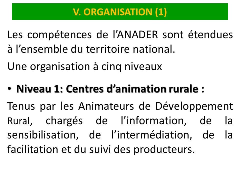 V. ORGANISATION (1) Les compétences de lANADER sont étendues à lensemble du territoire national. Une organisation à cinq niveaux Niveau 1: Centres dan