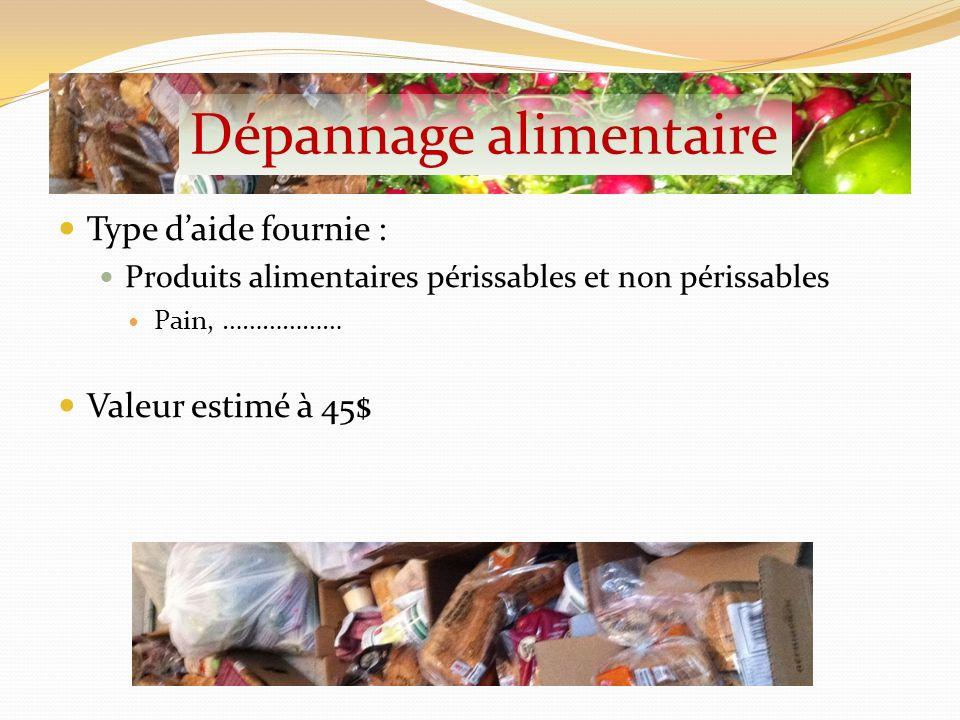 Type daide fournie : Produits alimentaires périssables et non périssables Pain, ……………… Valeur estimé à 45$ Dépannage alimentaire