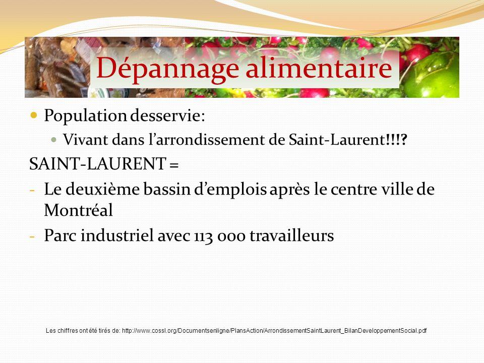 Population desservie: Vivant dans larrondissement de Saint-Laurent!!!.