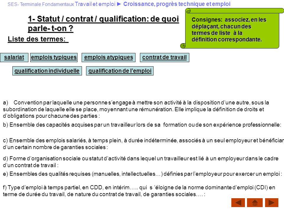 1- Statut / contrat / qualification: de quoi parle- t-on ? Liste des termes: associez, en les déplaçant, chacun des termes de liste à la définition co