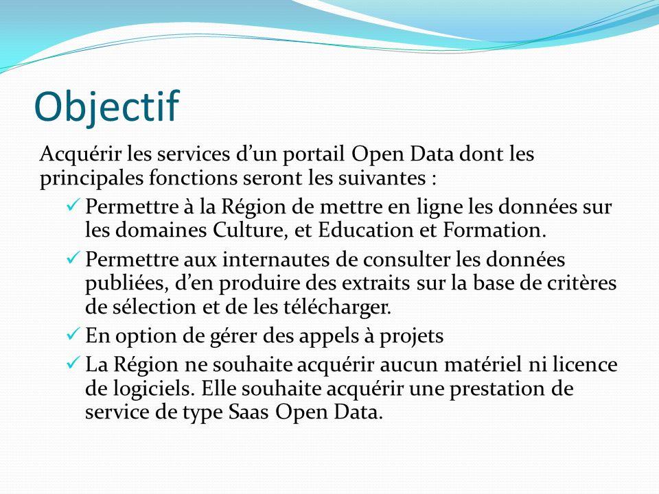 Objectif Acquérir les services dun portail Open Data dont les principales fonctions seront les suivantes : Permettre à la Région de mettre en ligne les données sur les domaines Culture, et Education et Formation.