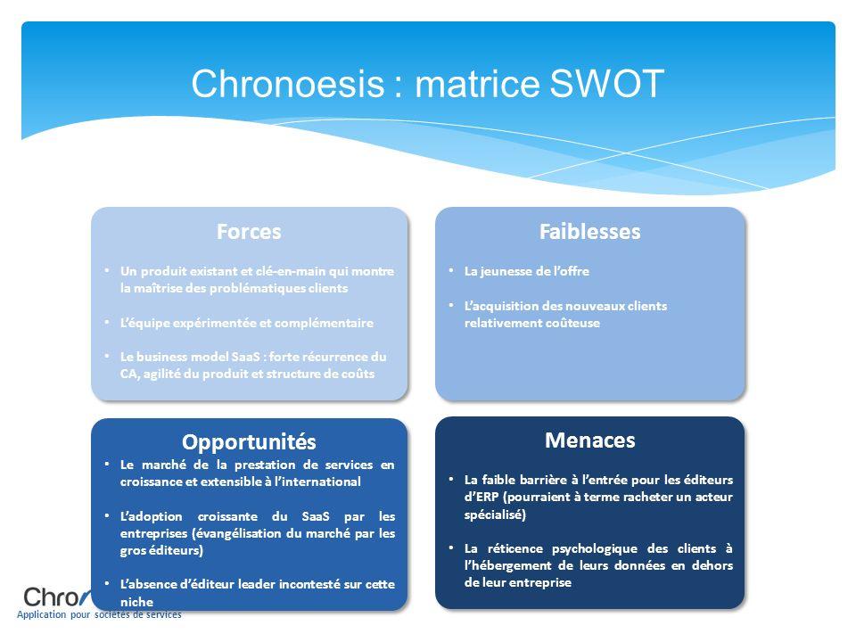 Application pour sociétés de services Chronoesis : matrice SWOT Forces Un produit existant et clé-en-main qui montre la maîtrise des problématiques cl