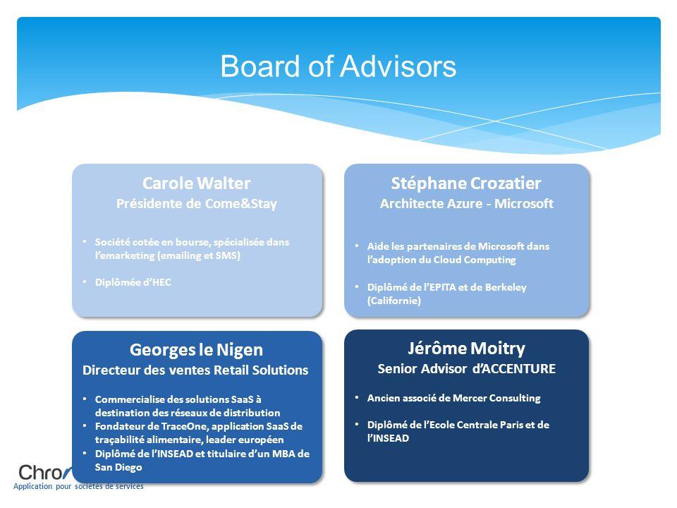 Application pour sociétés de services Board of Advisors Carole Walter Présidente de Come&Stay Société cotée en bourse, spécialisée dans lemarketing (e