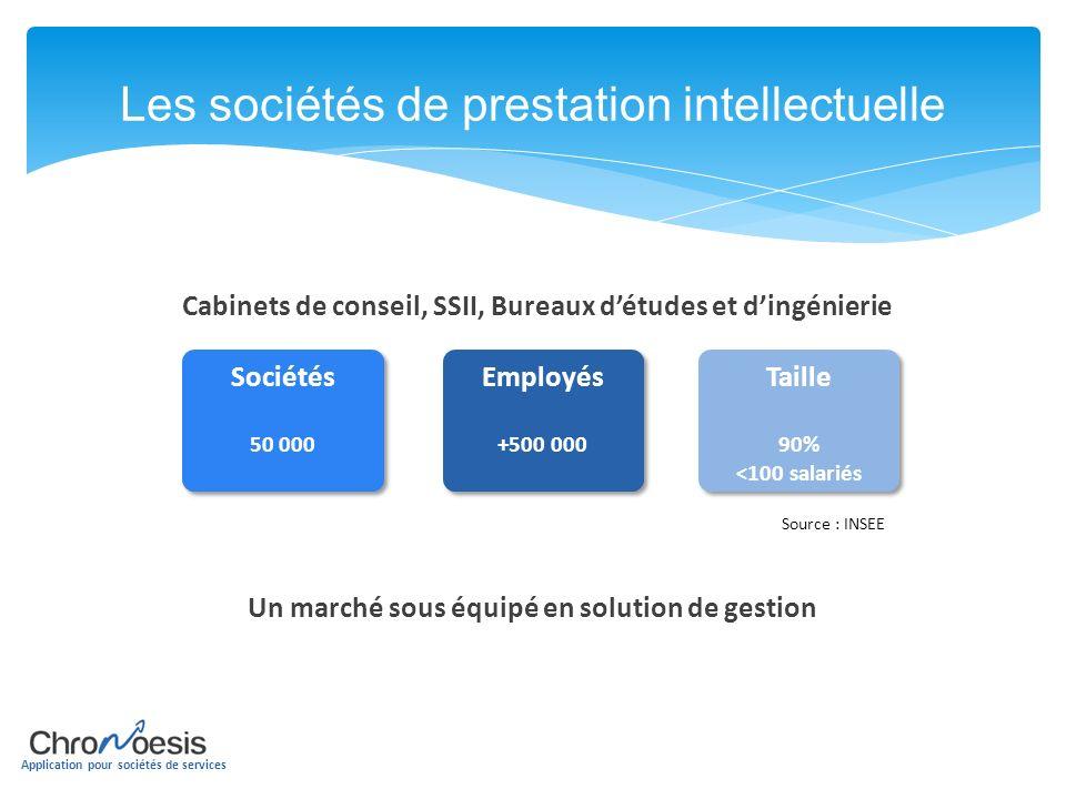 Application pour sociétés de services Cabinets de conseil, SSII, Bureaux détudes et dingénierie Les sociétés de prestation intellectuelle Sociétés 50