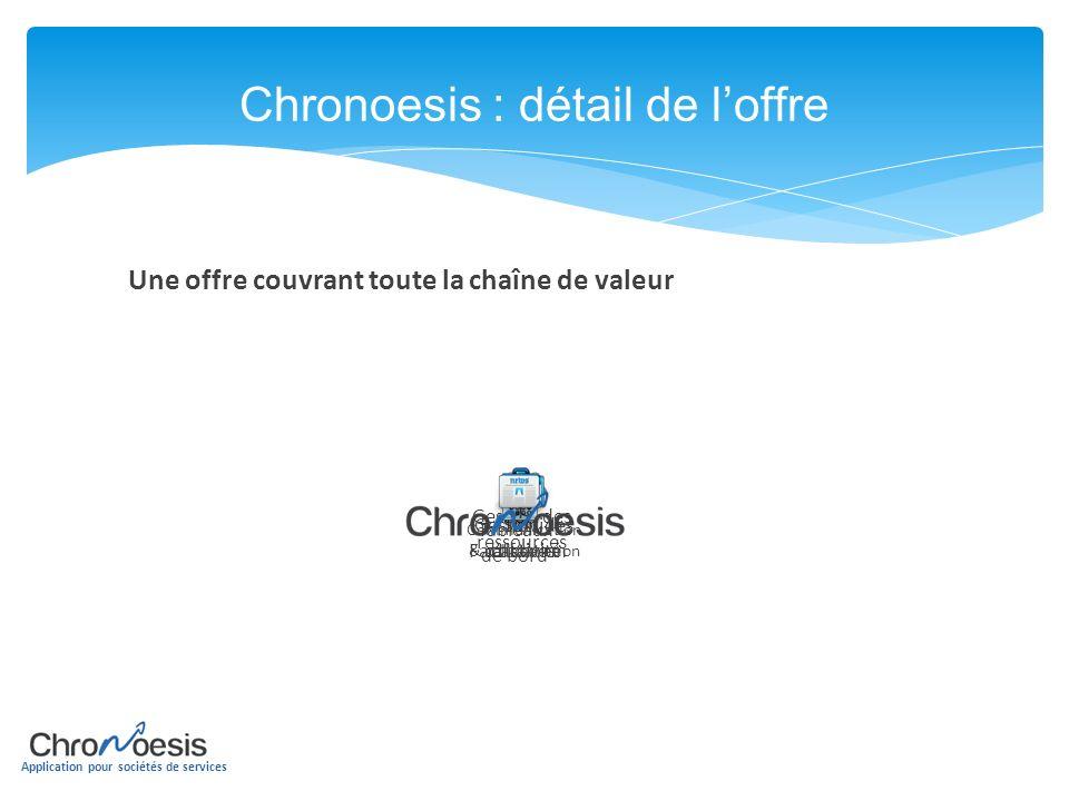 Application pour sociétés de services Chronoesis : détail de loffre Une offre couvrant toute la chaîne de valeur Gestion des ressources Gestion des af