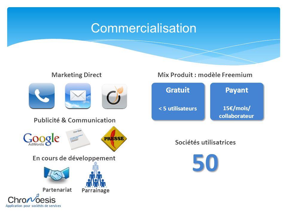 Application pour sociétés de services Commercialisation Marketing Direct Partenariat Publicité & Communication Parrainage En cours de développement 50