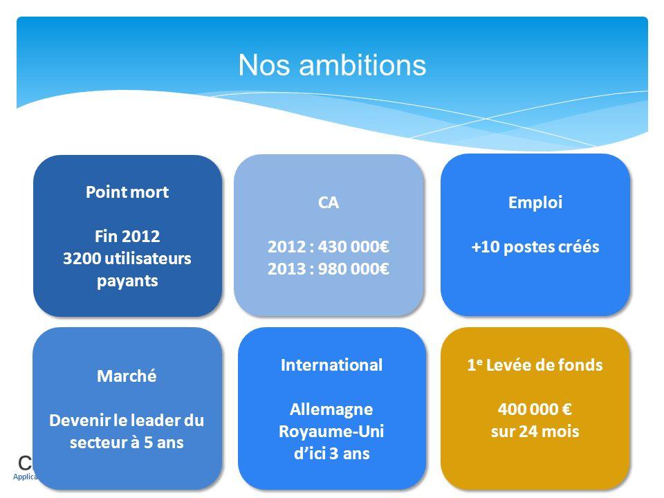 Application pour sociétés de services Nos ambitions International Allemagne Royaume-Uni dici 3 ans International Allemagne Royaume-Uni dici 3 ans Marc