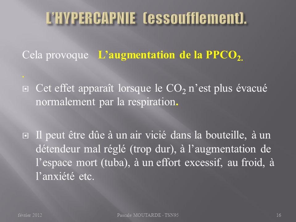 Cela provoque Laugmentation de la PPCO 2.. Cet effet apparaît lorsque le CO 2 nest plus évacué normalement par la respiration. Il peut être dûe à un a