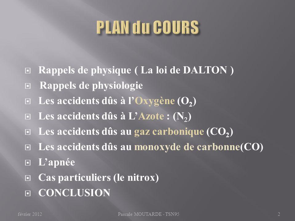 Rappels de physique ( La loi de DALTON ) Rappels de physiologie Les accidents dûs à lOxygène (O 2 ) Les accidents dûs à LAzote : (N 2 ) Les accidents