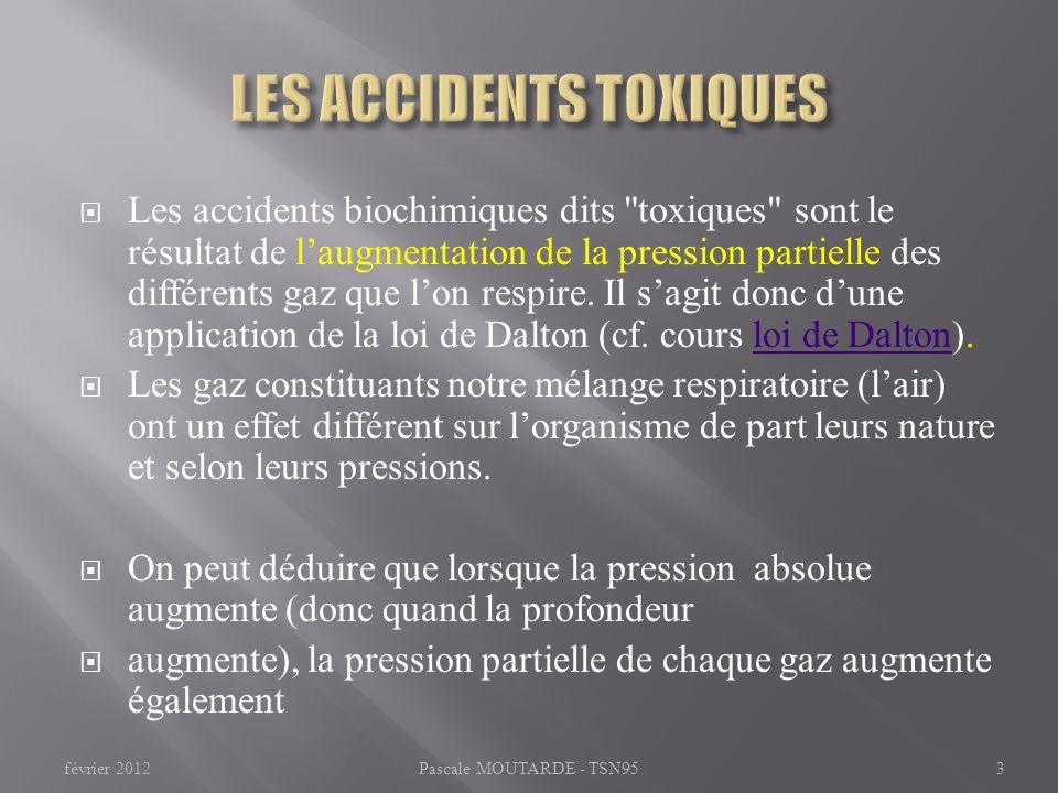 Les accidents biochimiques dits