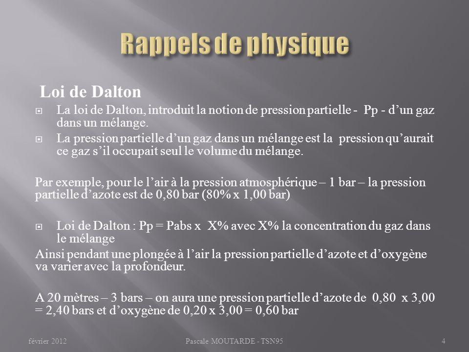 Loi de Dalton La loi de Dalton, introduit la notion de pression partielle - Pp - dun gaz dans un mélange. La pression partielle dun gaz dans un mélang