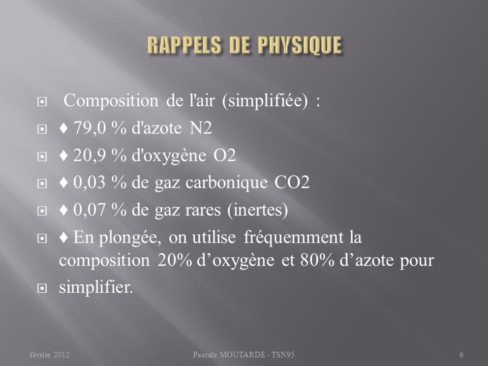 Composition de l'air (simplifiée) : 79,0 % d'azote N2 20,9 % d'oxygène O2 0,03 % de gaz carbonique CO2 0,07 % de gaz rares (inertes) En plongée, on ut