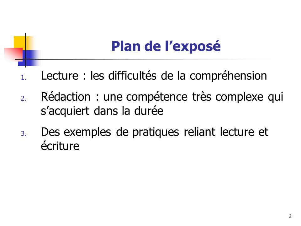 2 Plan de lexposé 1. Lecture : les difficultés de la compréhension 2. Rédaction : une compétence très complexe qui sacquiert dans la durée 3. Des exem