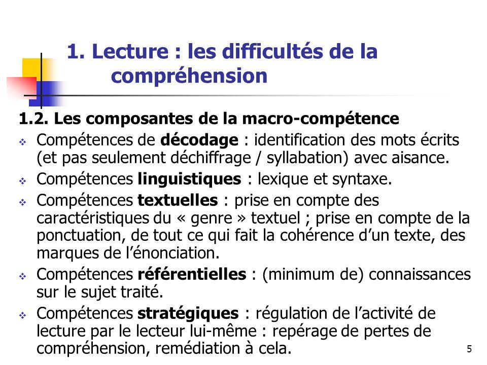 5 1. Lecture : les difficultés de la compréhension 1.2. Les composantes de la macro-compétence Compétences de décodage : identification des mots écrit