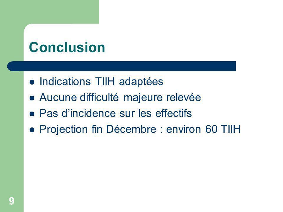 9 Conclusion Indications TIIH adaptées Aucune difficulté majeure relevée Pas dincidence sur les effectifs Projection fin Décembre : environ 60 TIIH