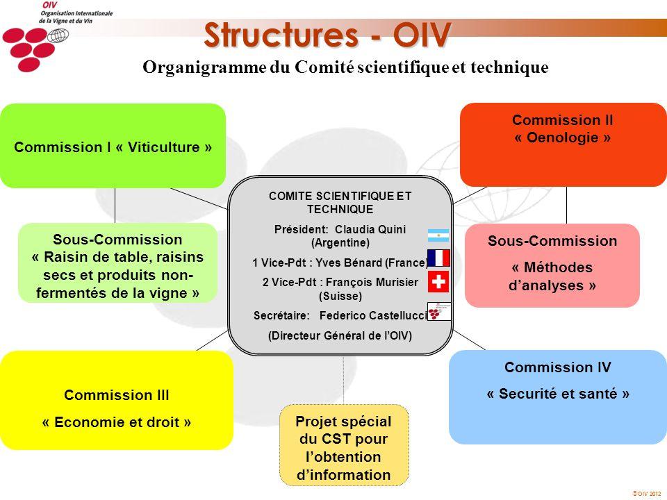 OIV 2012 Commission I « Viticulture » COMITE SCIENTIFIQUE ET TECHNIQUE Président: Claudia Quini (Argentine) 1 Vice-Pdt : Yves Bénard (France) 2 Vice-P