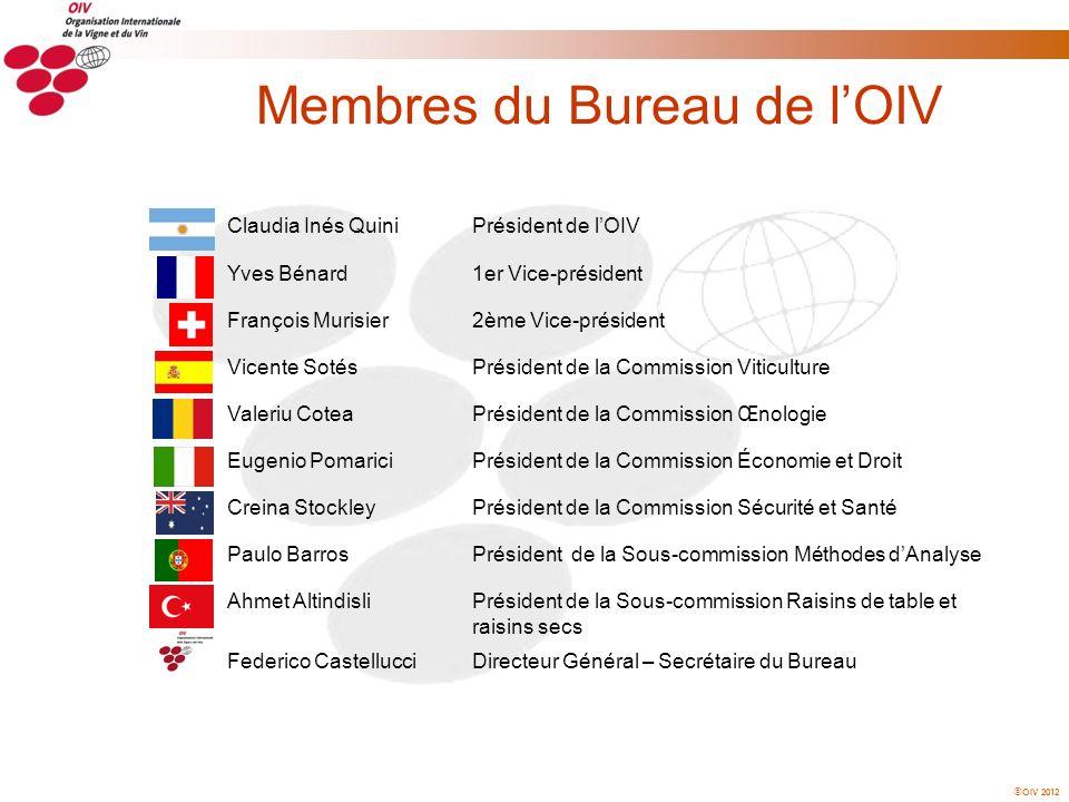 OIV 2012 Claudia Inés QuiniPrésident de lOIV Yves Bénard1er Vice-président François Murisier2ème Vice-président Vicente SotésPrésident de la Commissio