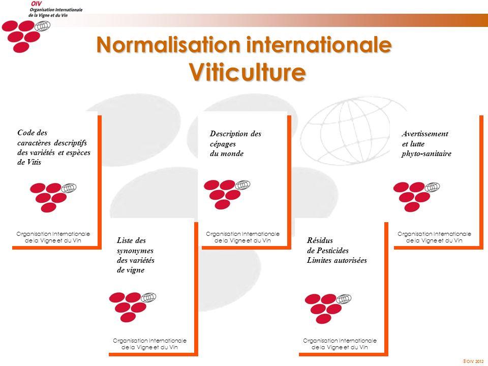 OIV 2012 Normalisation internationale Viticulture Description des cépages du monde Organisation Internationale de la Vigne et du Vin Liste des synonym