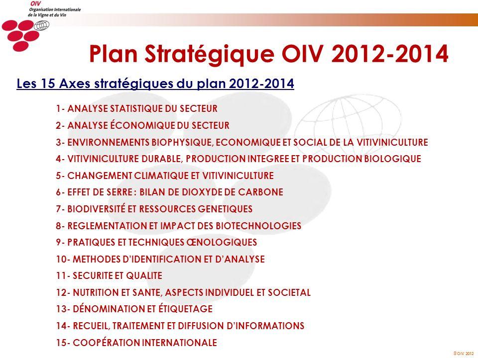 OIV 2012 Plan Strat é gique OIV 2012-2014 Les 15 Axes stratégiques du plan 2012-2014 1- ANALYSE STATISTIQUE DU SECTEUR 2- ANALYSE ÉCONOMIQUE DU SECTEU