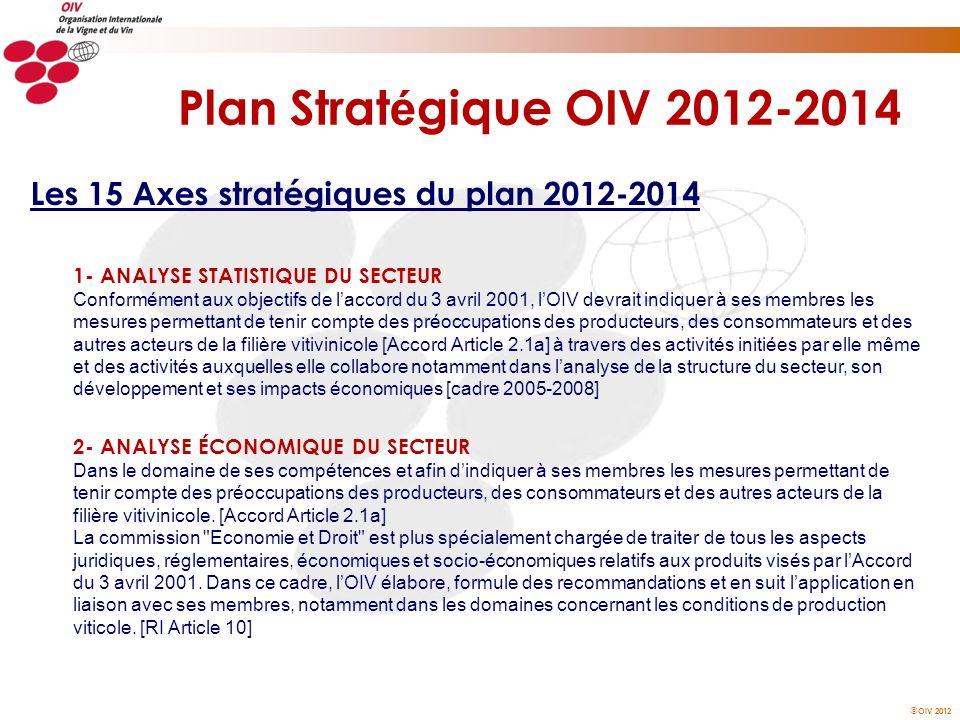 OIV 2012 Plan Strat é gique OIV 2012-2014 Les 15 Axes stratégiques du plan 2012-2014 1- ANALYSE STATISTIQUE DU SECTEUR Conformément aux objectifs de l