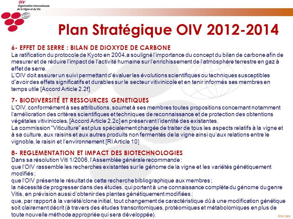 OIV 2012 Plan Strat é gique OIV 2012-2014 6- EFFET DE SERRE : BILAN DE DIOXYDE DE CARBONE La ratification du protocole de Kyoto en 2004,a souligné lim