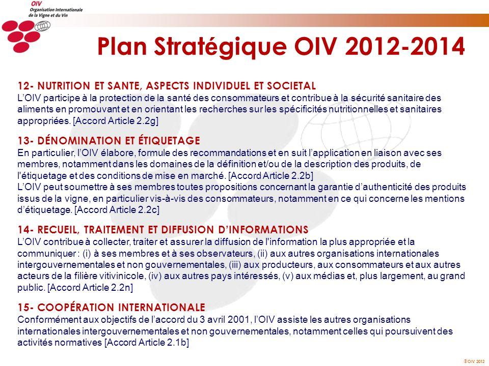 OIV 2012 Plan Strat é gique OIV 2012-2014 12- NUTRITION ET SANTE, ASPECTS INDIVIDUEL ET SOCIETAL LOIV participe à la protection de la santé des consom
