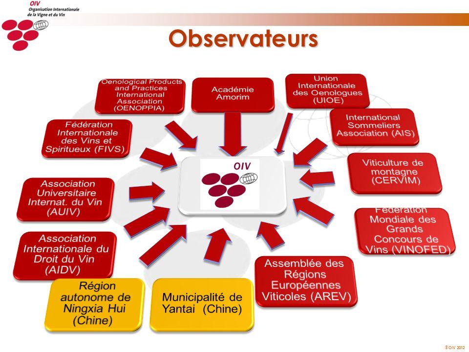 OIV 2012 Observateurs