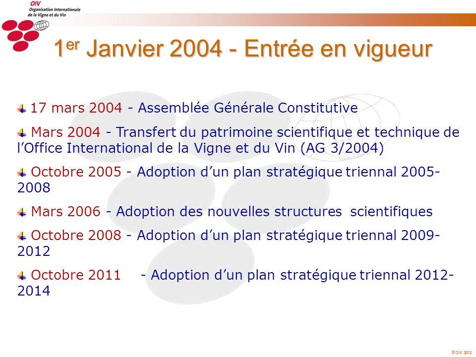 1 er Janvier 2004 - Entrée en vigueur 17 mars 2004 - Assemblée Générale Constitutive Mars 2004 - Transfert du patrimoine scientifique et technique de