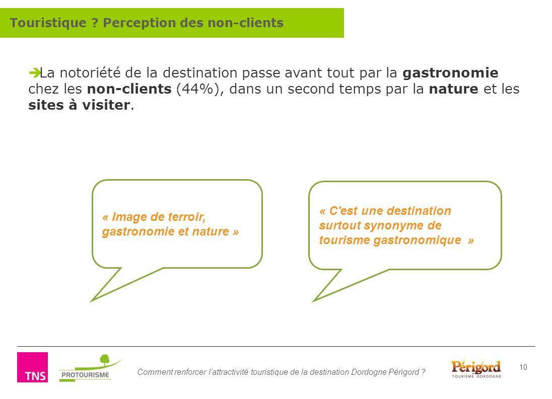 Comment renforcer lattractivité touristique de la destination Dordogne Périgord ? 10 La notoriété de la destination passe avant tout par la gastronomi