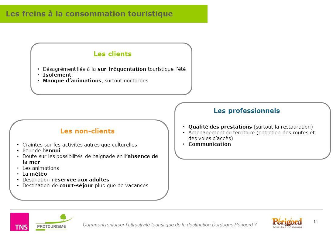 Comment renforcer lattractivité touristique de la destination Dordogne Périgord ? 11 Désagrément liés à la sur-fréquentation touristique lété Isolemen