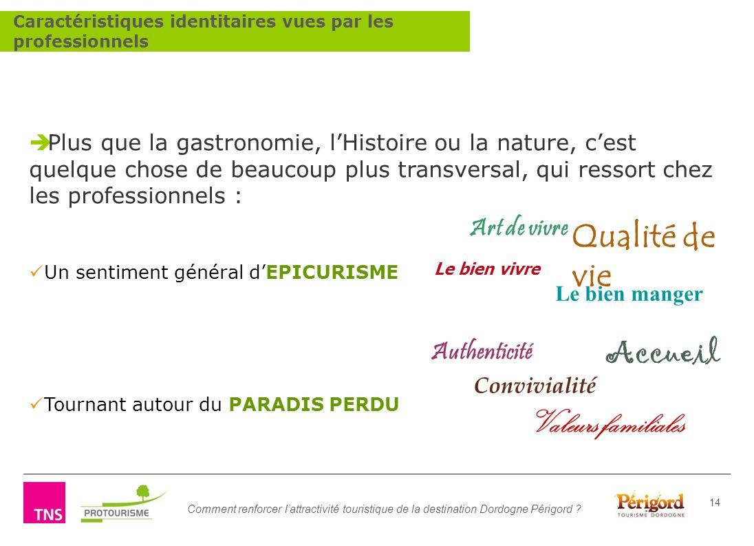 Comment renforcer lattractivité touristique de la destination Dordogne Périgord ? 14 Plus que la gastronomie, lHistoire ou la nature, cest quelque cho