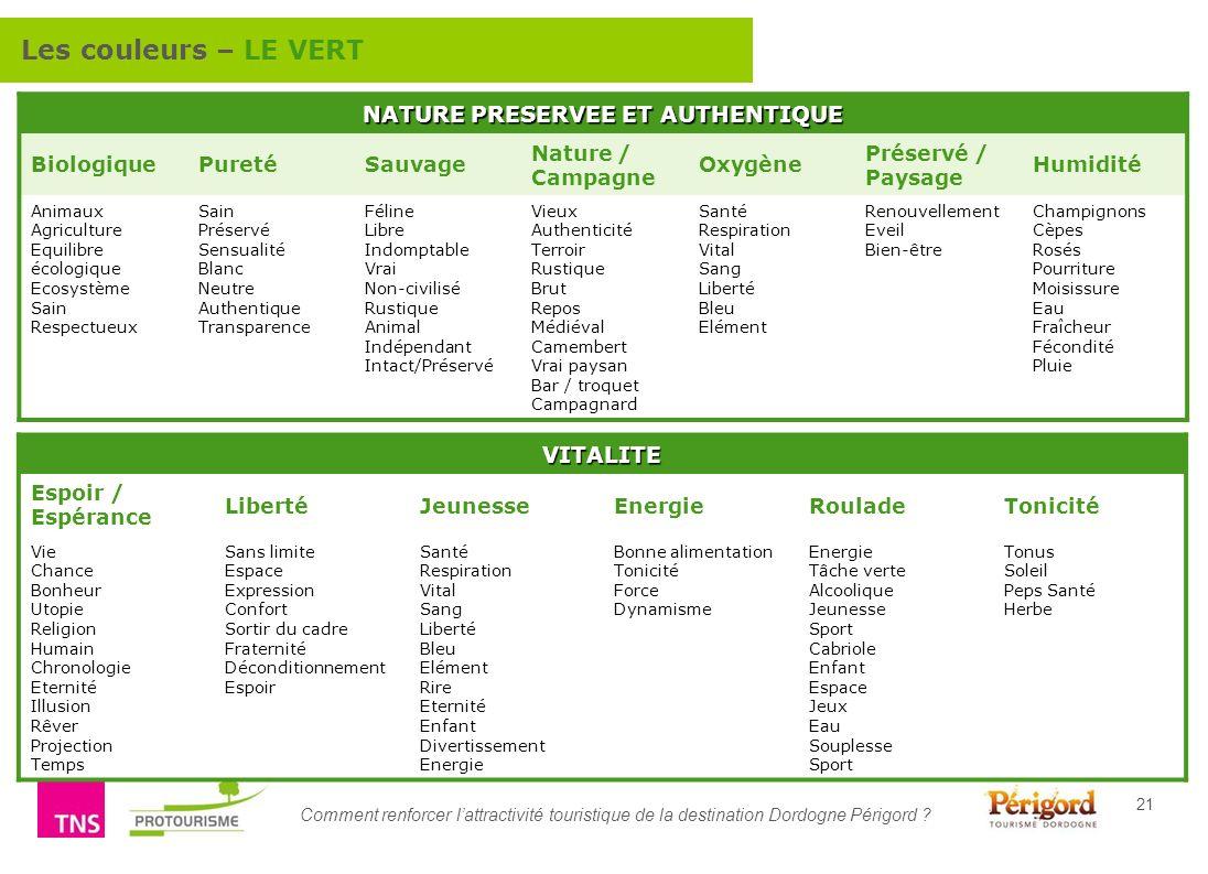 Comment renforcer lattractivité touristique de la destination Dordogne Périgord ? 21 VITALITE Espoir / Espérance LibertéJeunesseEnergieRouladeTonicité